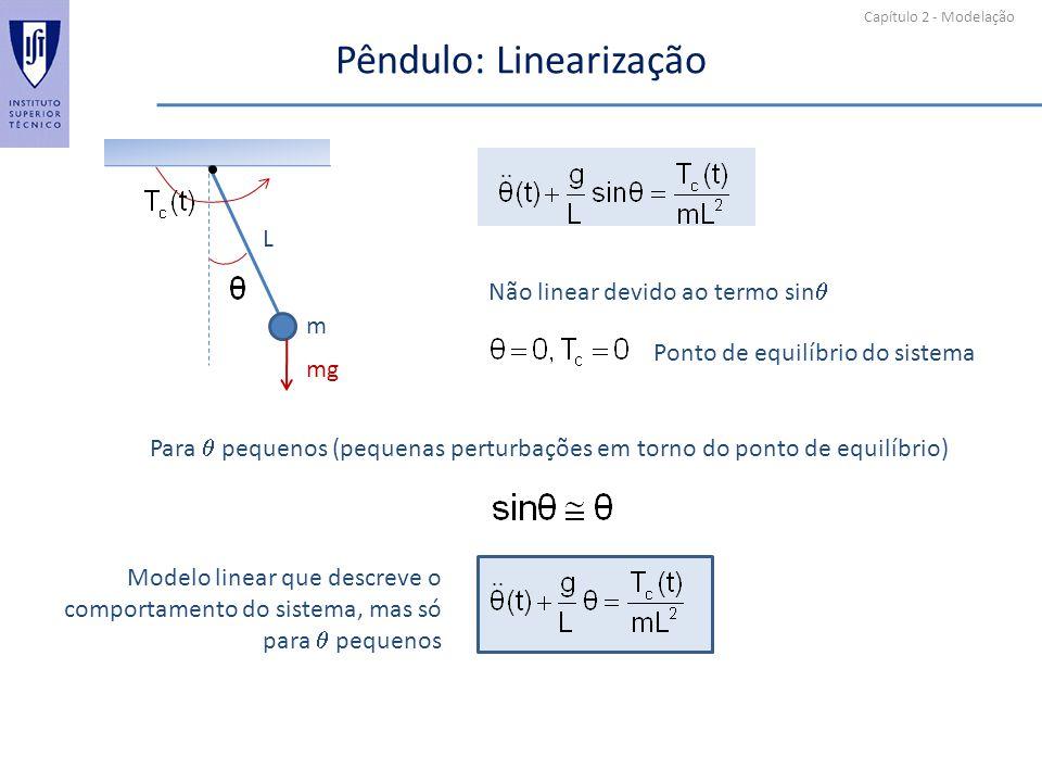 Pêndulo: Linearização