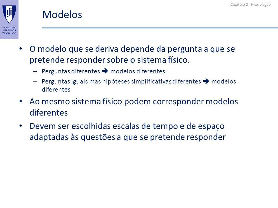 Modelos O modelo que se deriva depende da pergunta a que se pretende responder sobre o sistema físico.