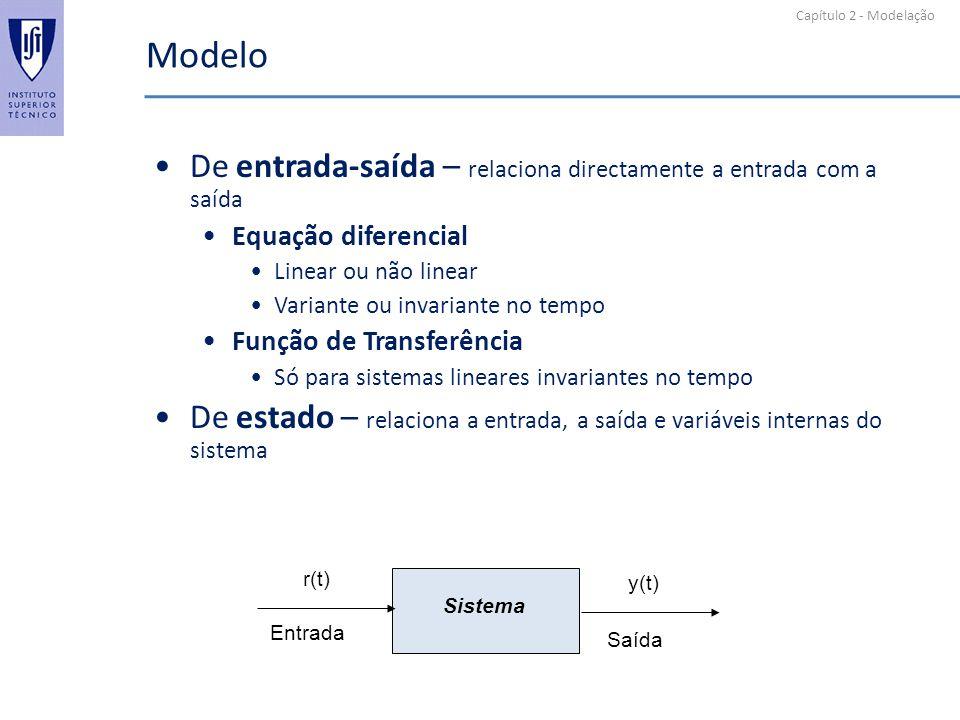 Modelo De entrada-saída – relaciona directamente a entrada com a saída