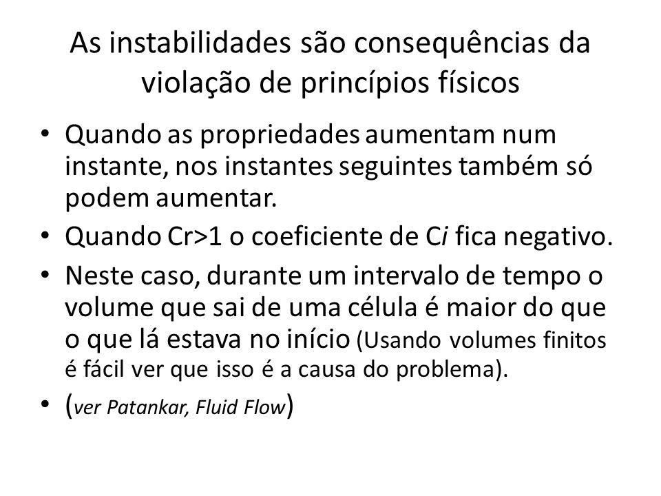 As instabilidades são consequências da violação de princípios físicos