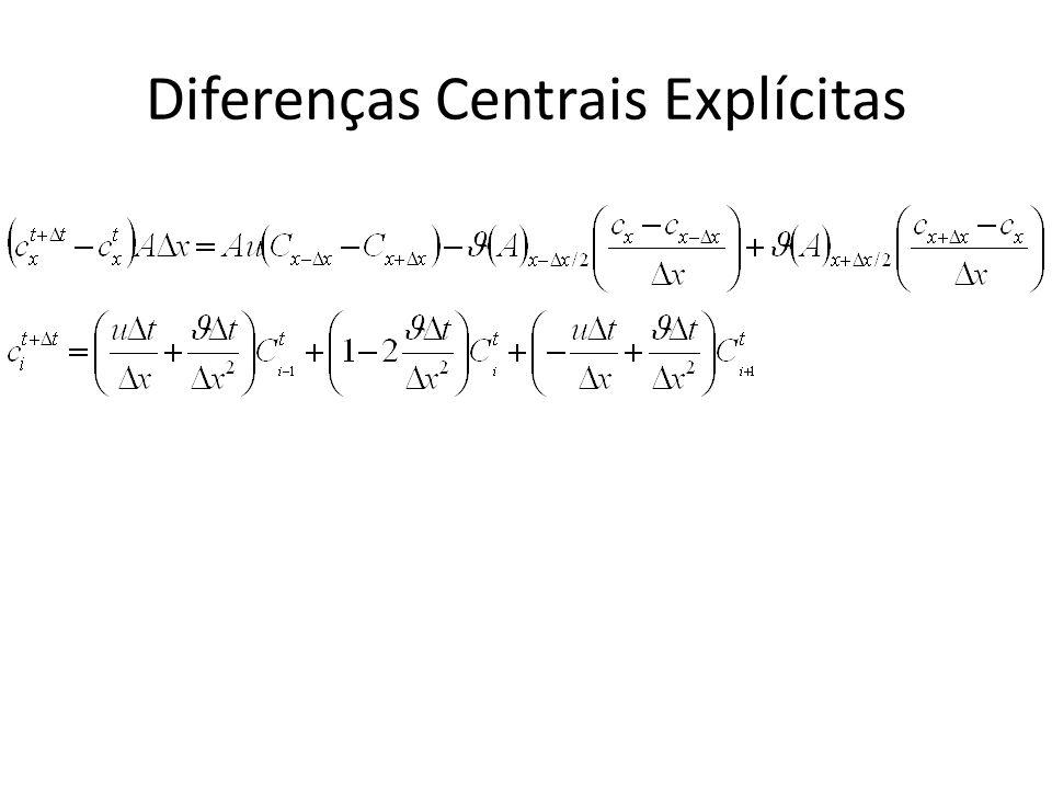 Diferenças Centrais Explícitas