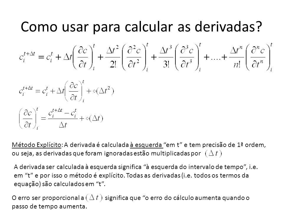 Como usar para calcular as derivadas