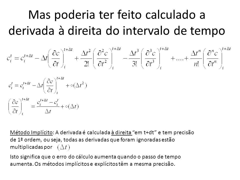 Mas poderia ter feito calculado a derivada à direita do intervalo de tempo