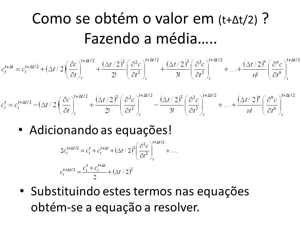 Como se obtém o valor em (t+Δt/2) Fazendo a média…..