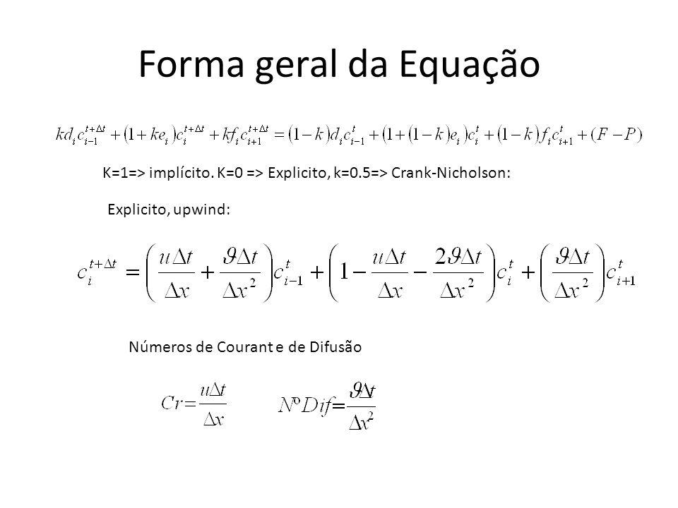 Forma geral da Equação K=1=> implícito. K=0 => Explicito, k=0.5=> Crank-Nicholson: Explicito, upwind: