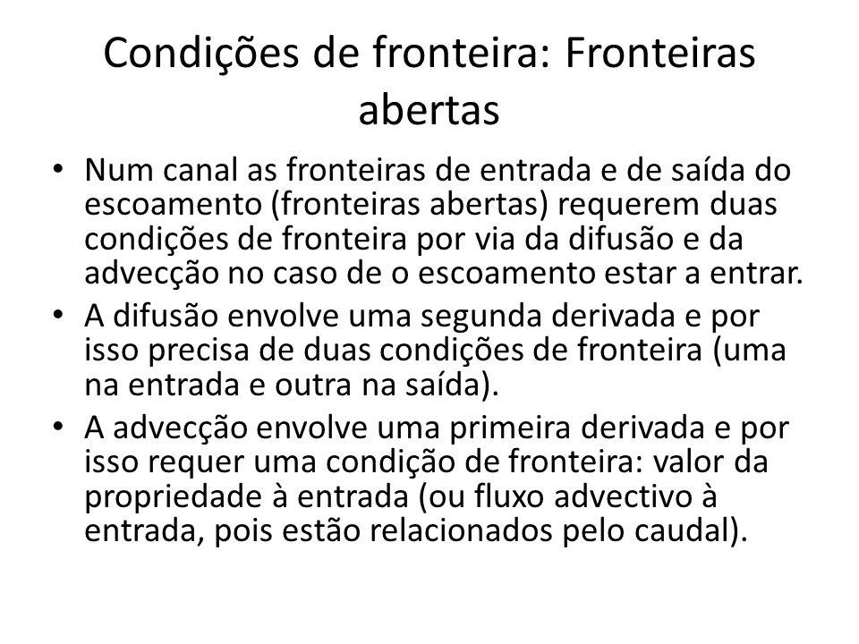Condições de fronteira: Fronteiras abertas
