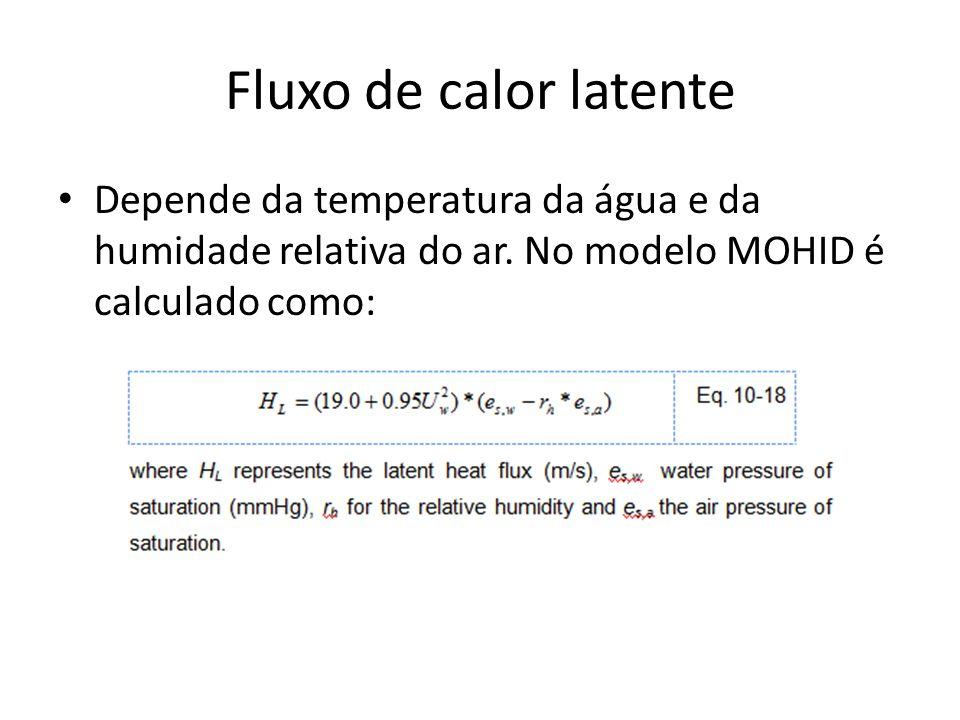 Fluxo de calor latente Depende da temperatura da água e da humidade relativa do ar.