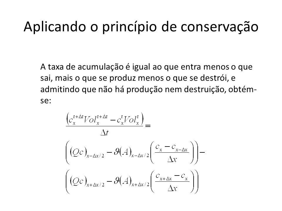 Aplicando o princípio de conservação