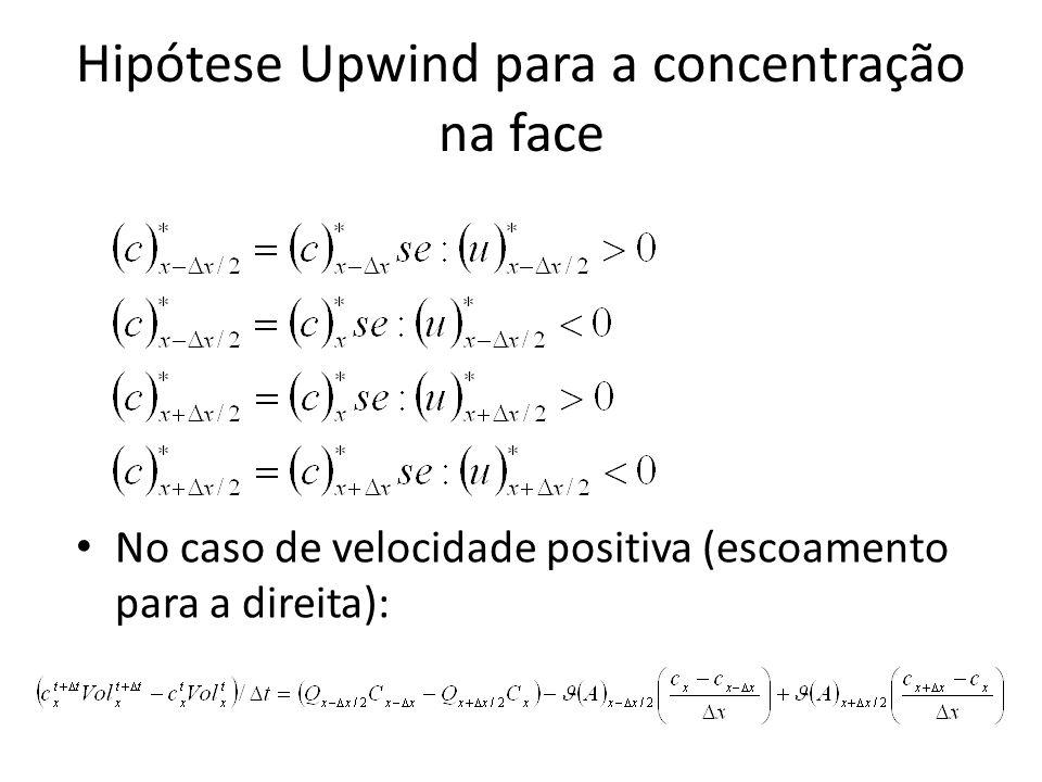 Hipótese Upwind para a concentração na face