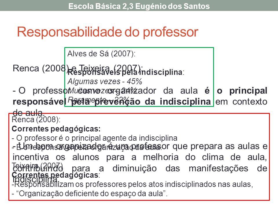 Responsabilidade do professor