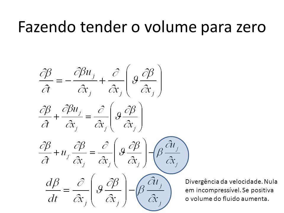 Fazendo tender o volume para zero