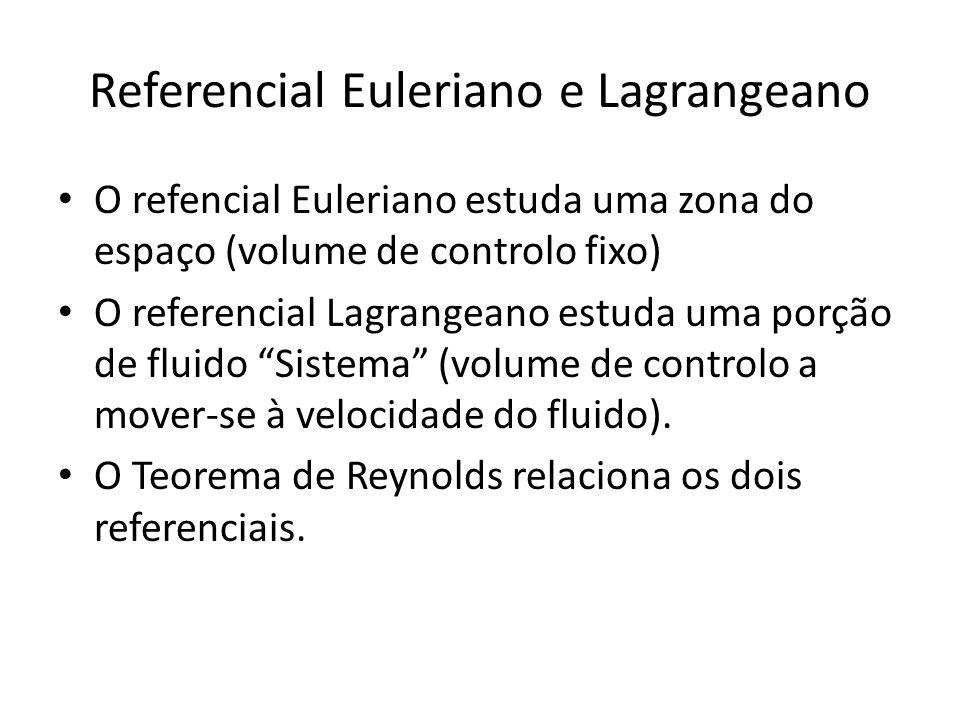 Referencial Euleriano e Lagrangeano
