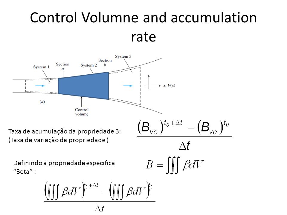 Control Volumne and accumulation rate