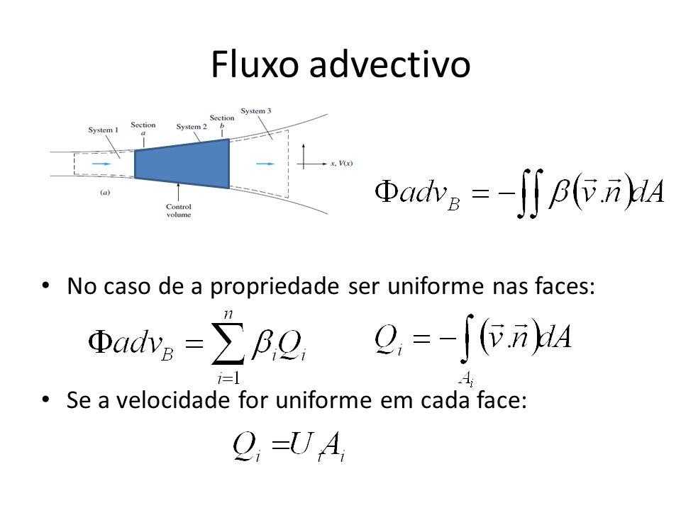 Fluxo advectivo No caso de a propriedade ser uniforme nas faces: