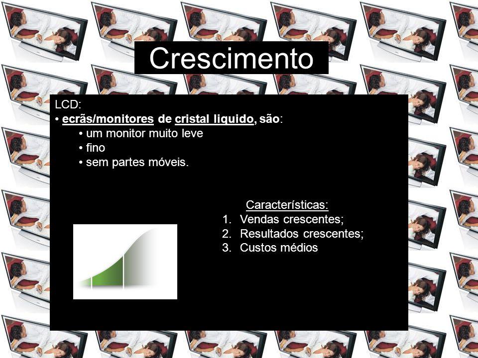 Crescimento LCD: ecrãs/monitores de cristal liquido, são: