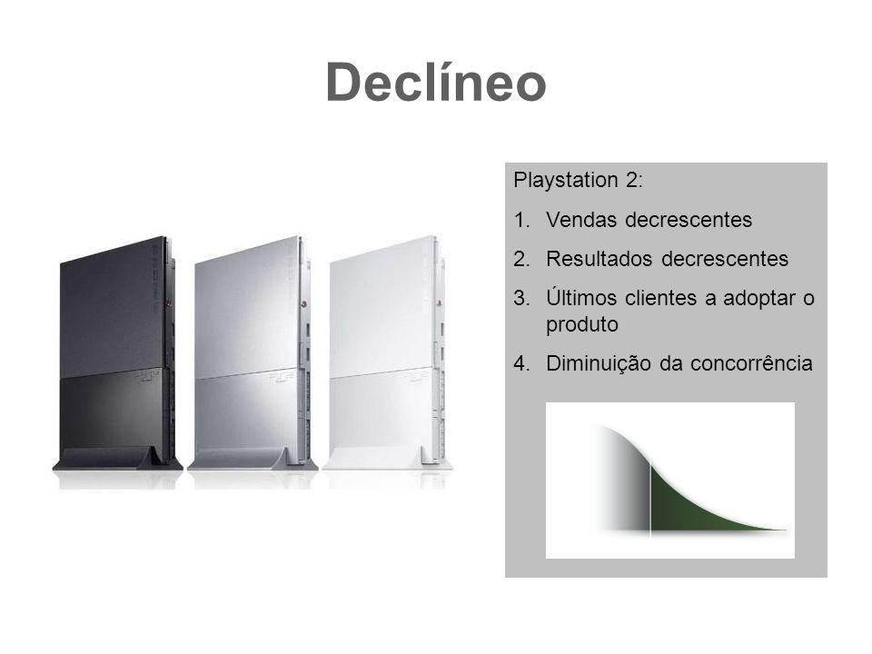 Declíneo Playstation 2: Vendas decrescentes Resultados decrescentes