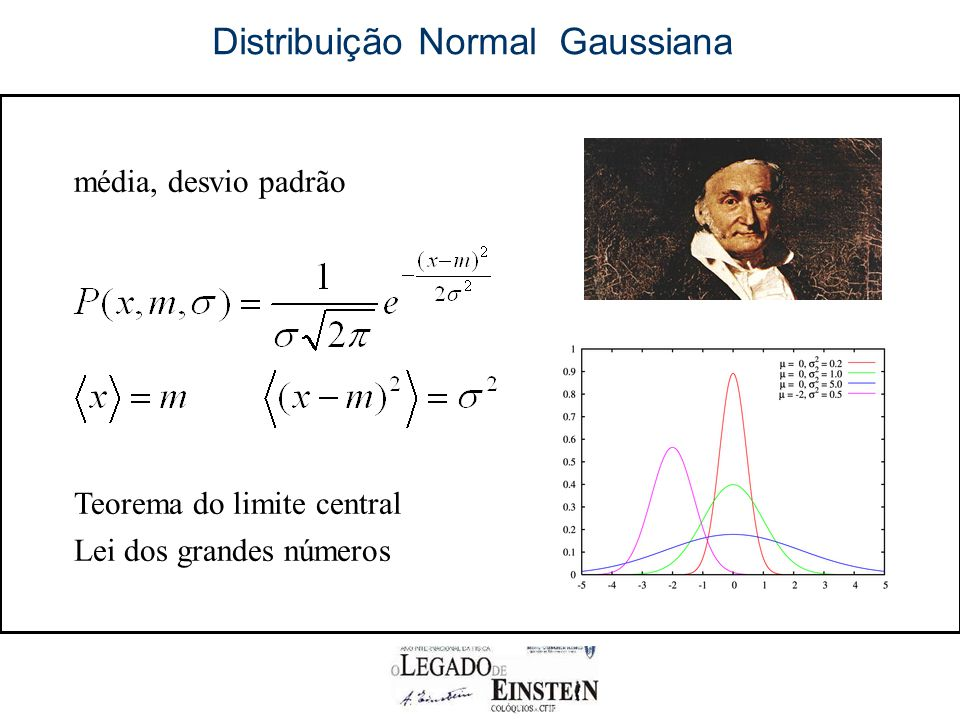 Distribuição Normal Gaussiana