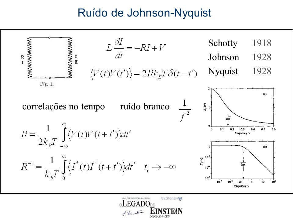 Ruído de Johnson-Nyquist