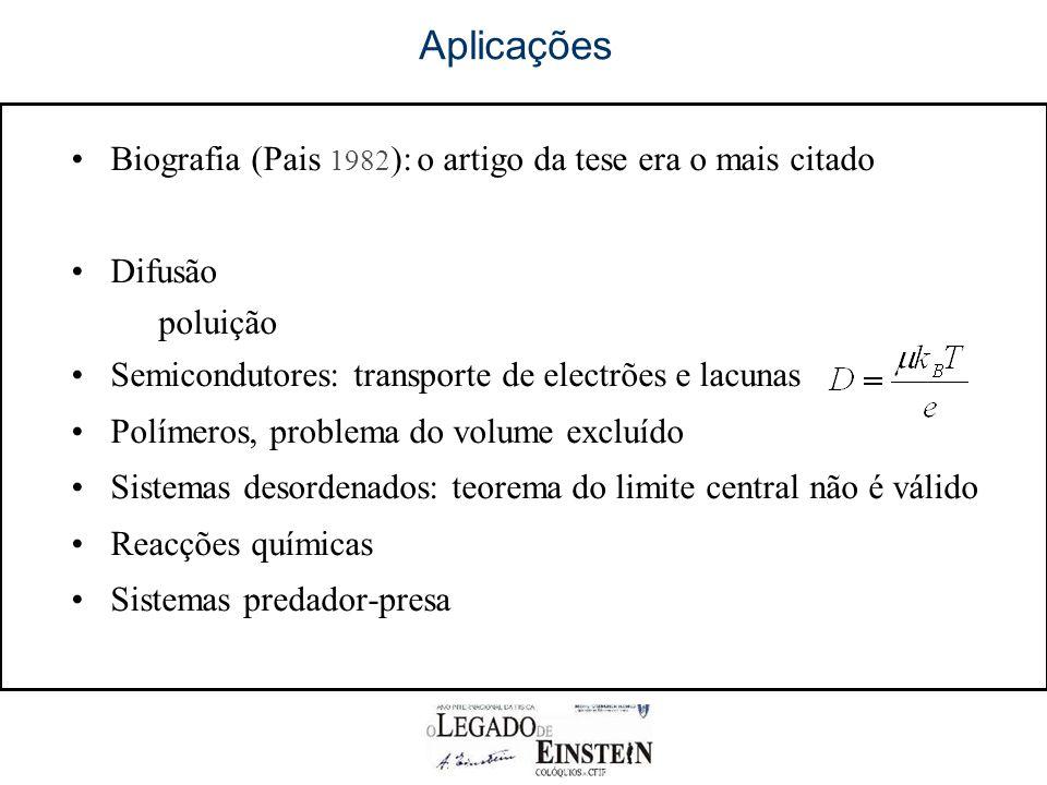 Aplicações Biografia (Pais 1982): o artigo da tese era o mais citado