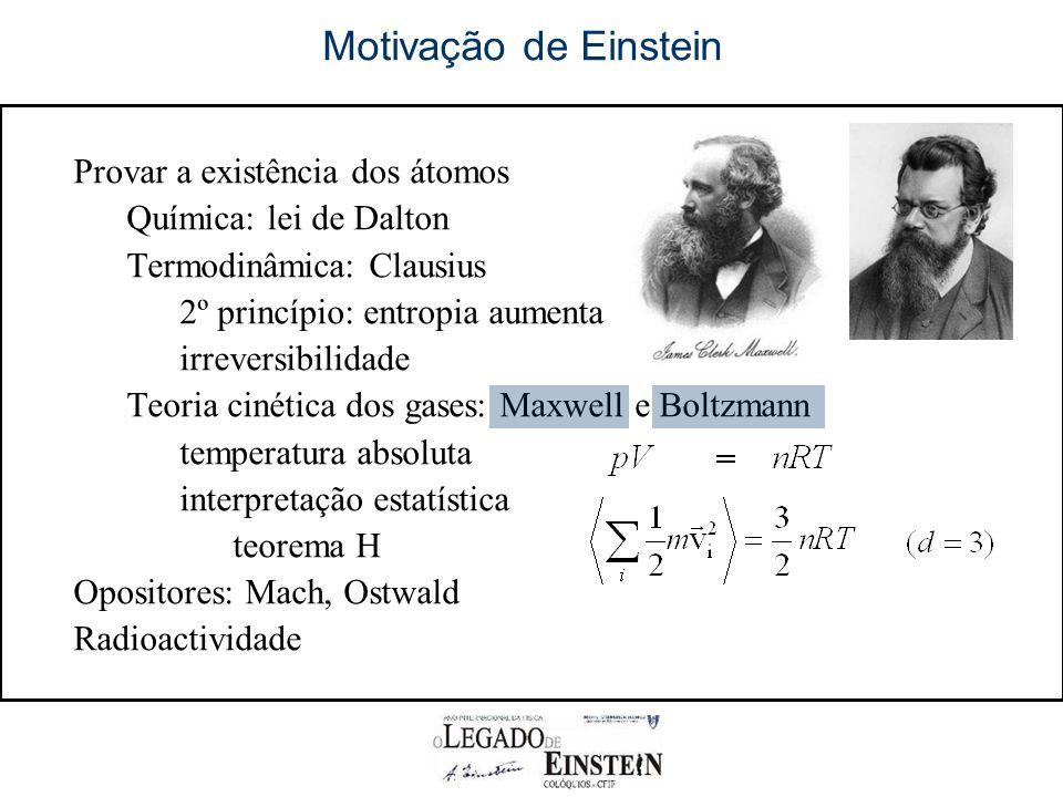 Motivação de Einstein Provar a existência dos átomos