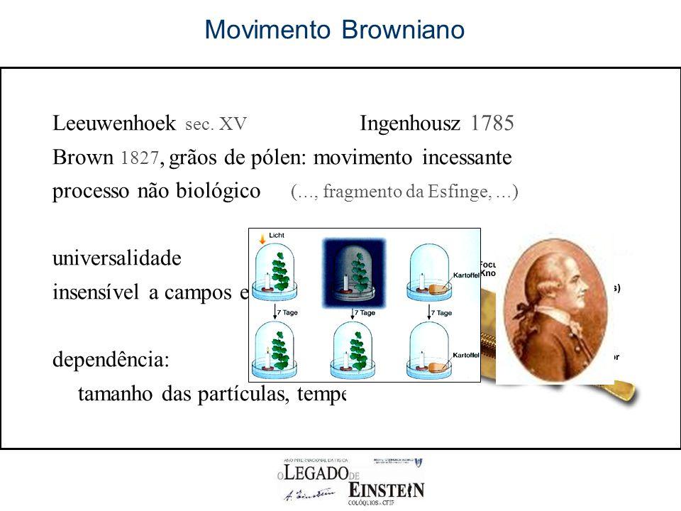 Movimento Browniano Leeuwenhoek sec. XV