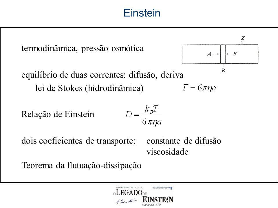 Einstein termodinâmica, pressão osmótica