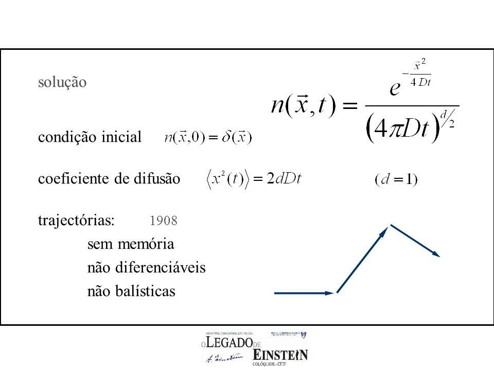 solução condição inicial. coeficiente de difusão. trajectórias: 1908. sem memória. não diferenciáveis.