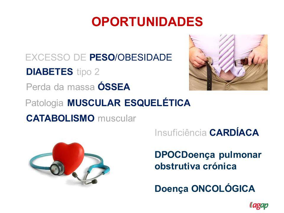 OPORTUNIDADES EXCESSO DE PESO/OBESIDADE DIABETES tipo 2