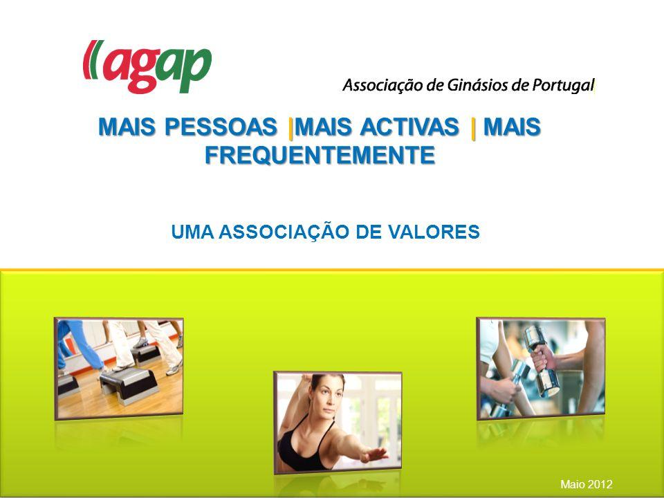 MAIS PESSOAS |MAIS ACTIVAS | MAIS FREQUENTEMENTE