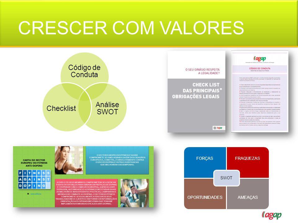 CRESCER COM VALORES Código de Conduta Análise SWOT Checklist
