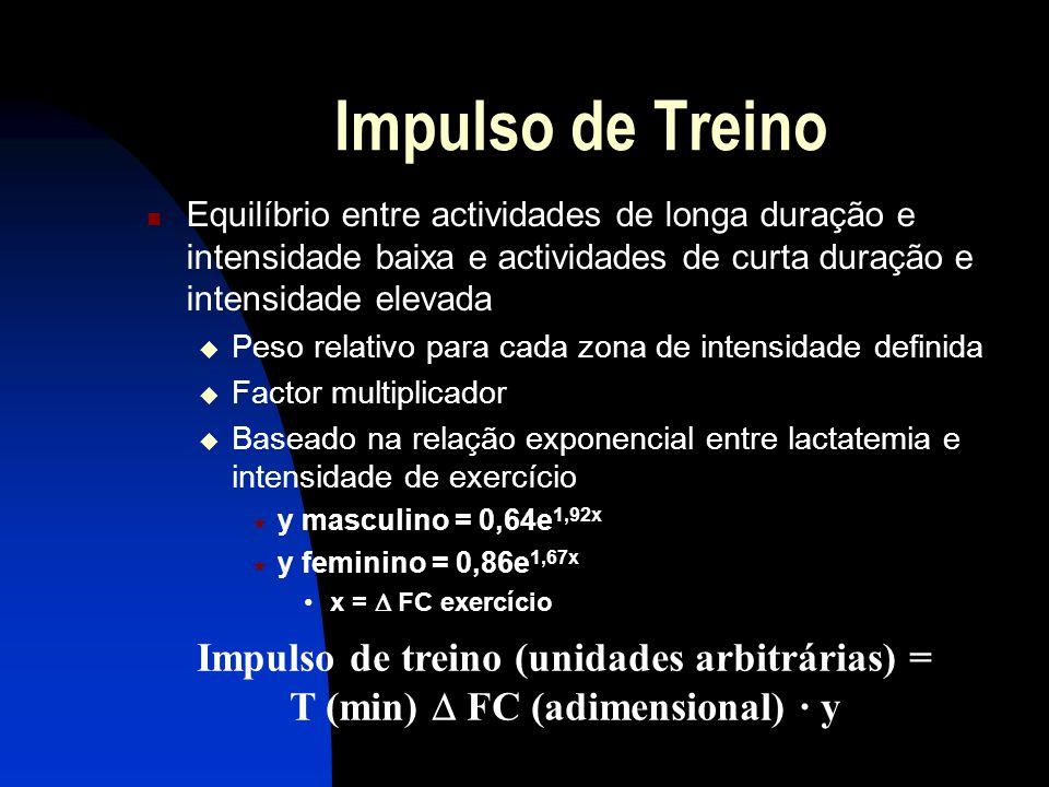 Impulso de Treino Impulso de treino (unidades arbitrárias) =