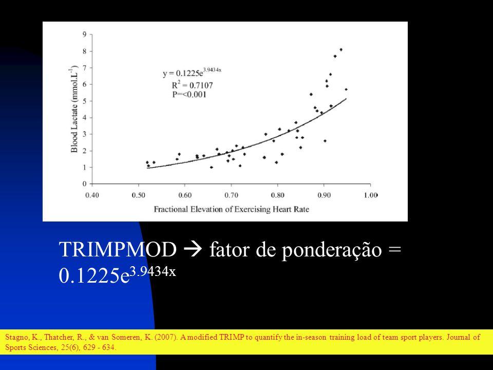 TRIMPMOD  fator de ponderação = 0.1225e3.9434x