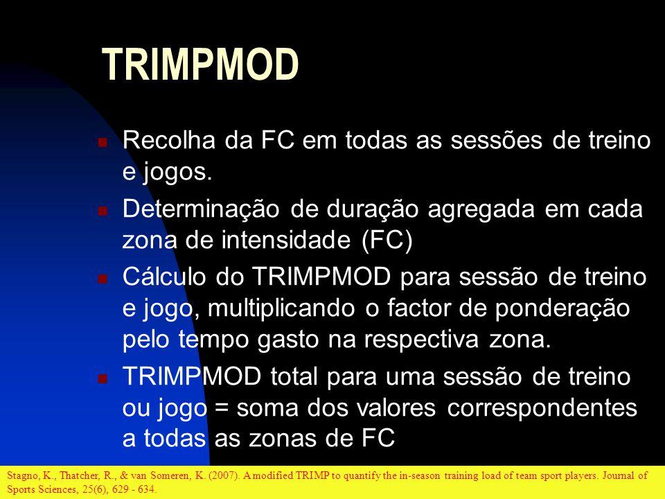 TRIMPMOD Recolha da FC em todas as sessões de treino e jogos.