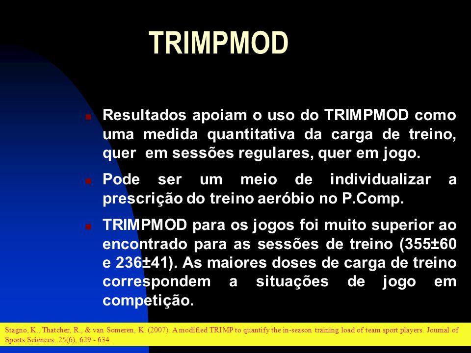 TRIMPMOD Resultados apoiam o uso do TRIMPMOD como uma medida quantitativa da carga de treino, quer em sessões regulares, quer em jogo.