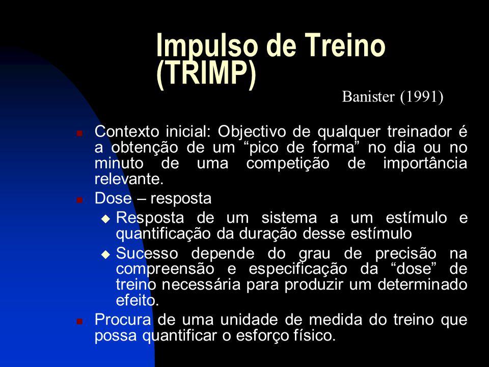 Impulso de Treino (TRIMP)