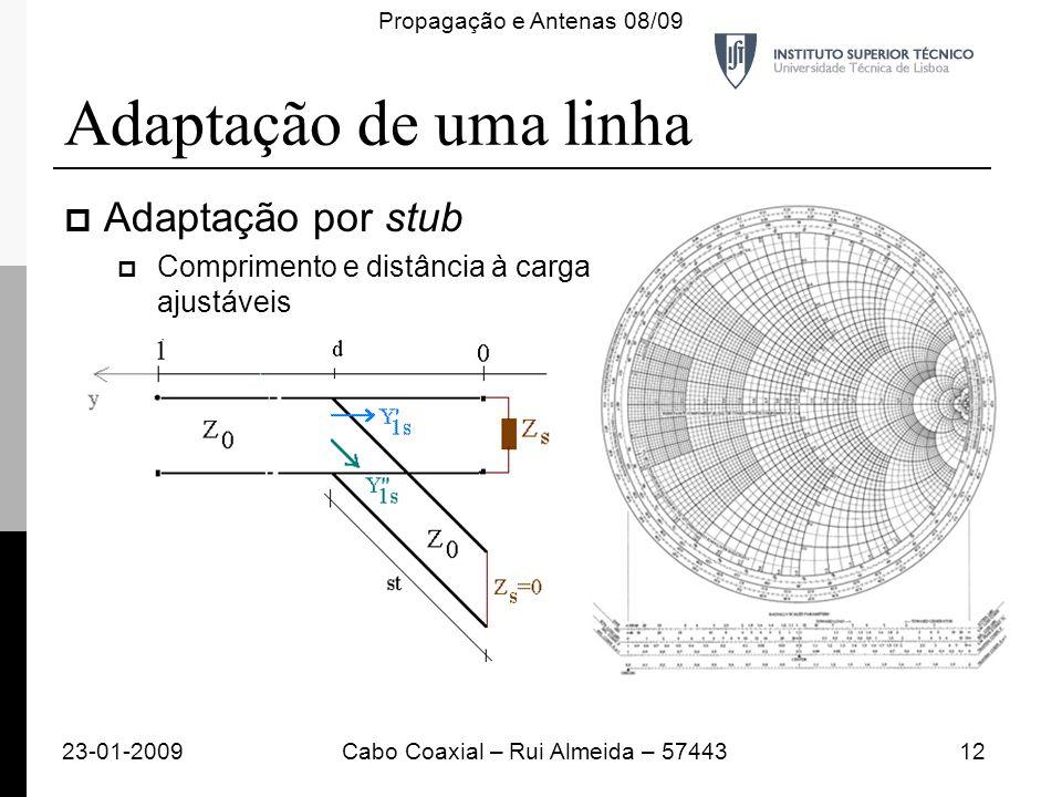 Cabo Coaxial – Rui Almeida – 57443