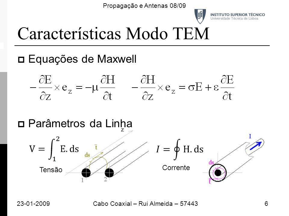 Características Modo TEM