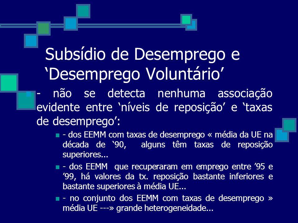 Subsídio de Desemprego e 'Desemprego Voluntário'