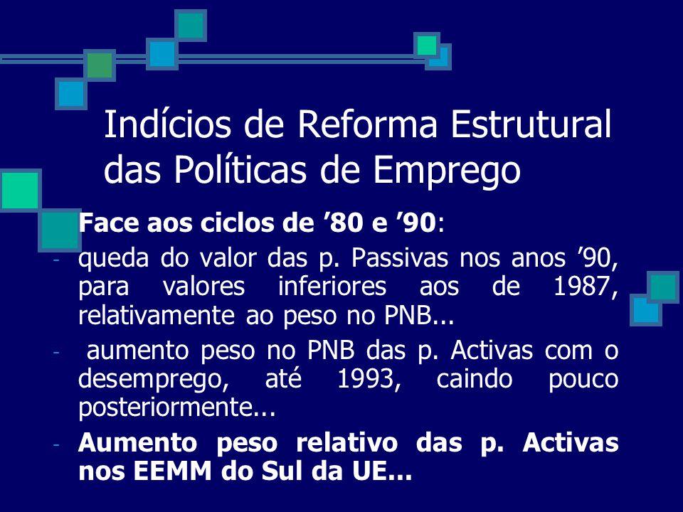 Indícios de Reforma Estrutural das Políticas de Emprego
