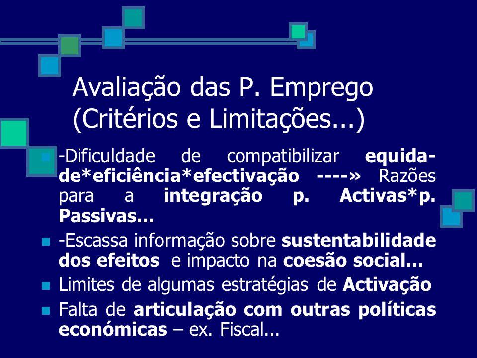 Avaliação das P. Emprego (Critérios e Limitações...)