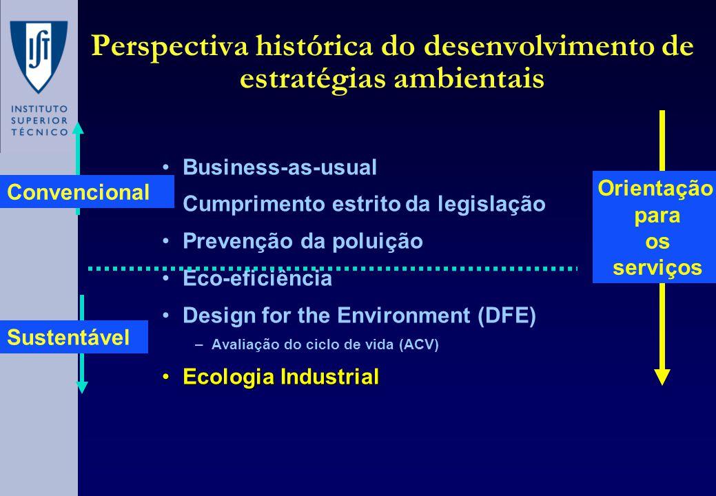 Perspectiva histórica do desenvolvimento de estratégias ambientais