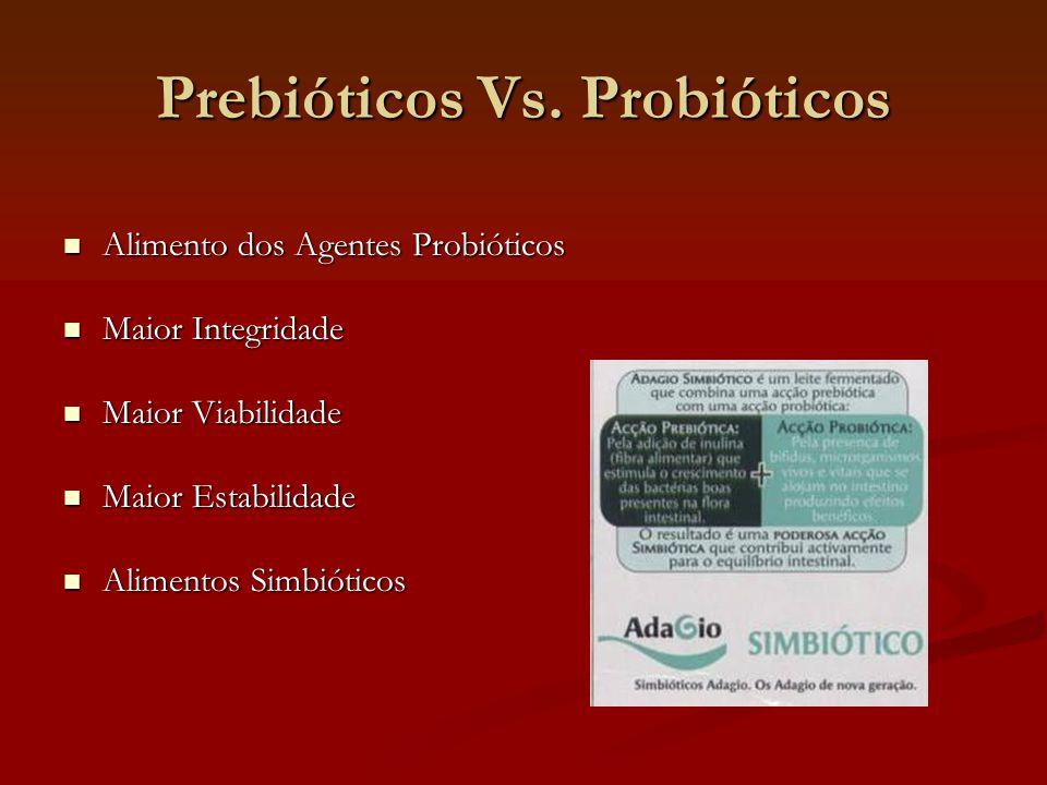 Prebióticos Vs. Probióticos