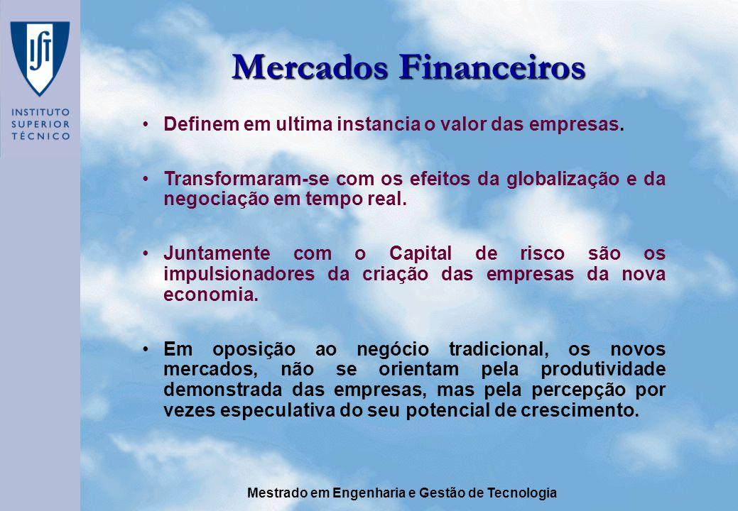 Mercados Financeiros Definem em ultima instancia o valor das empresas.