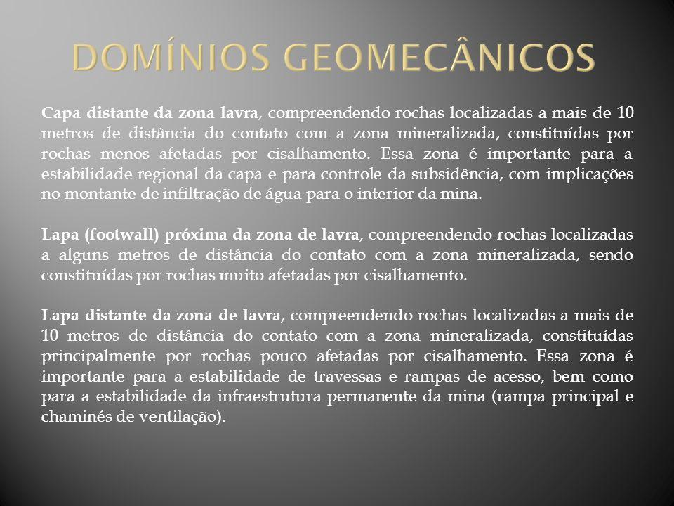 DOMÍNIOS GEOMECÂNICOS