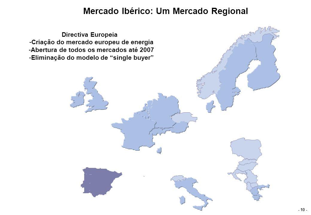 O CONTEXTO DE ACTUAÇÃO MIBEL INTRODUZIRÁ NOVOS DESAFIOS PARA O GRUPO EDP