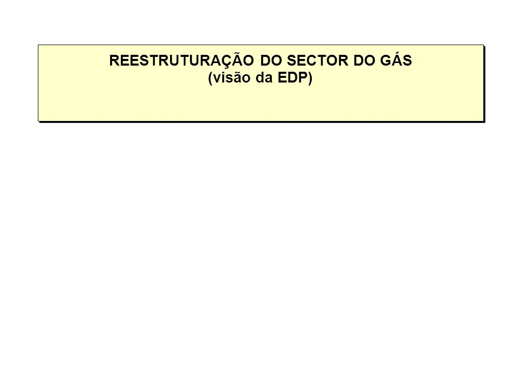 Consumo de Electricidade (TWh) Capacidade instalada (GW)