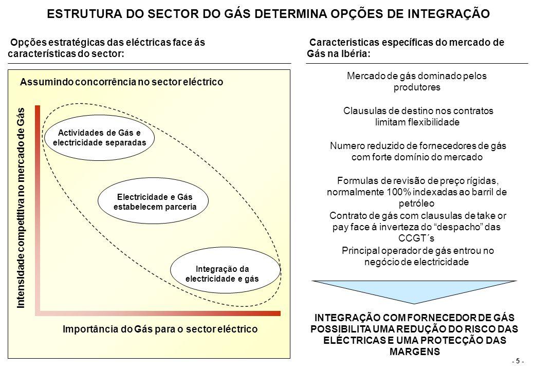 Nem todos os activos de Gás são importantes para a EDP