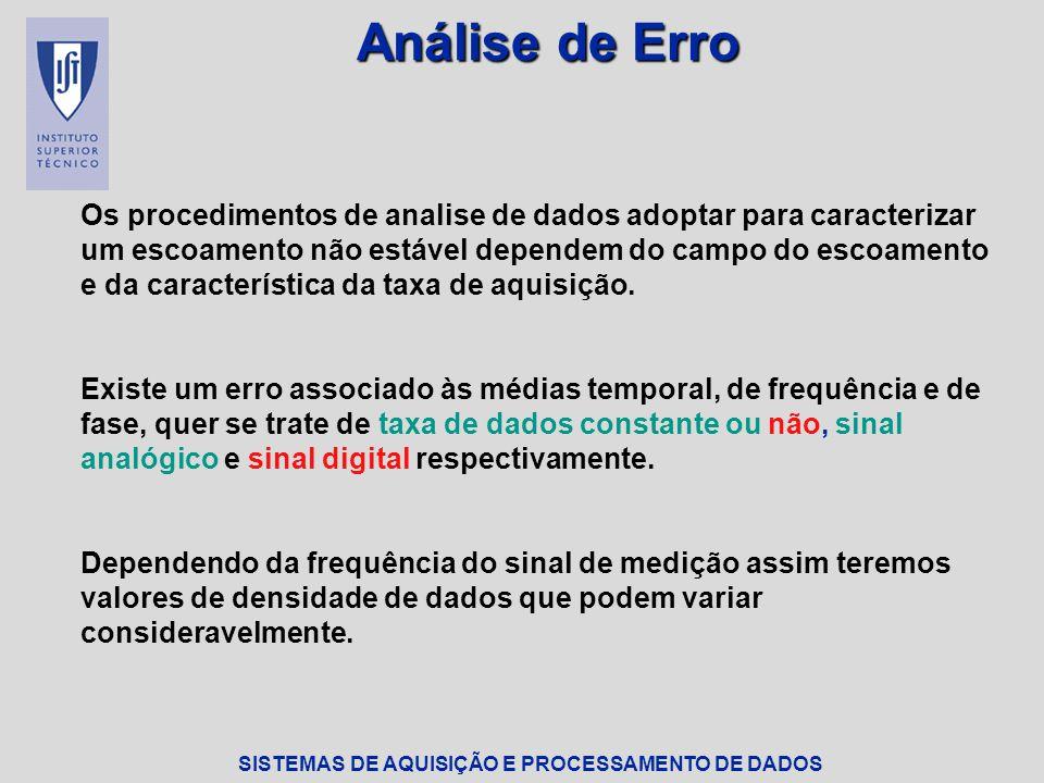 Análise de Erro