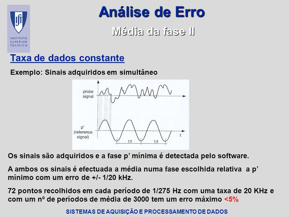 Análise de Erro Média da fase II Taxa de dados constante