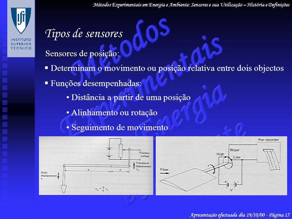 Tipos de sensores Sensores de posição:
